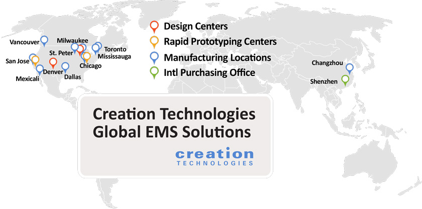 creation global solutions