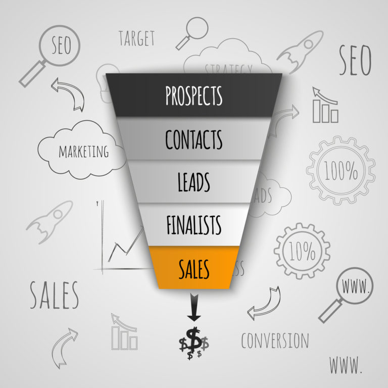 Sales Funnel Infographic. Vector illustration